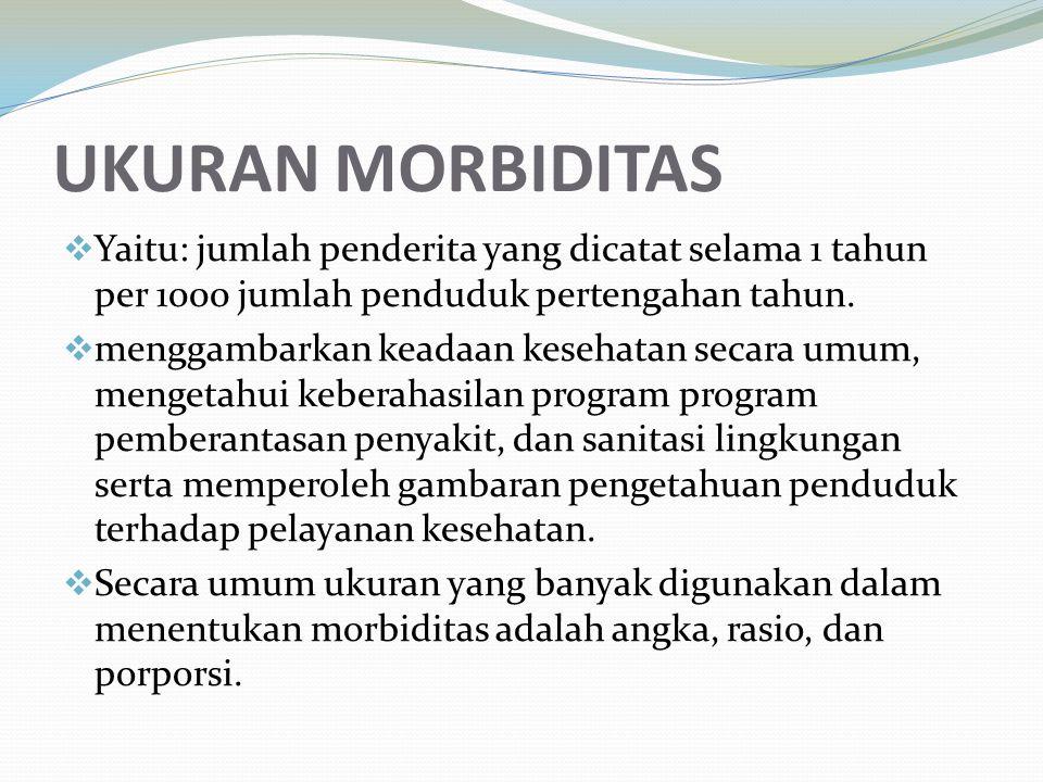 UKURAN MORBIDITAS  Yaitu: jumlah penderita yang dicatat selama 1 tahun per 1000 jumlah penduduk pertengahan tahun.  menggambarkan keadaan kesehatan