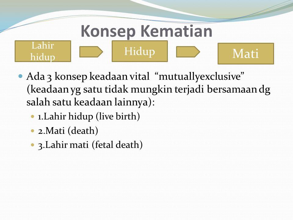 Program Penurunan Mortalitas Dan Morbiditas 1.Program Imunisasi 2.