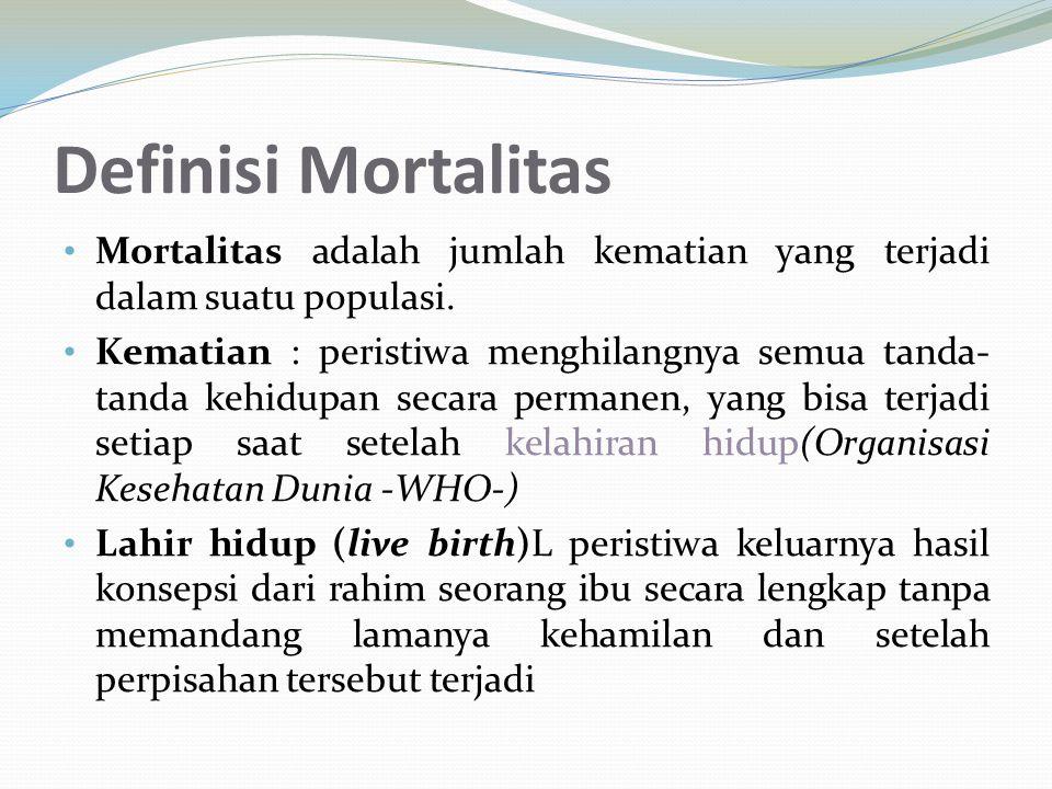 Definisi Mortalitas Mortalitas adalah jumlah kematian yang terjadi dalam suatu populasi. Kematian : peristiwa menghilangnya semua tanda- tanda kehidup