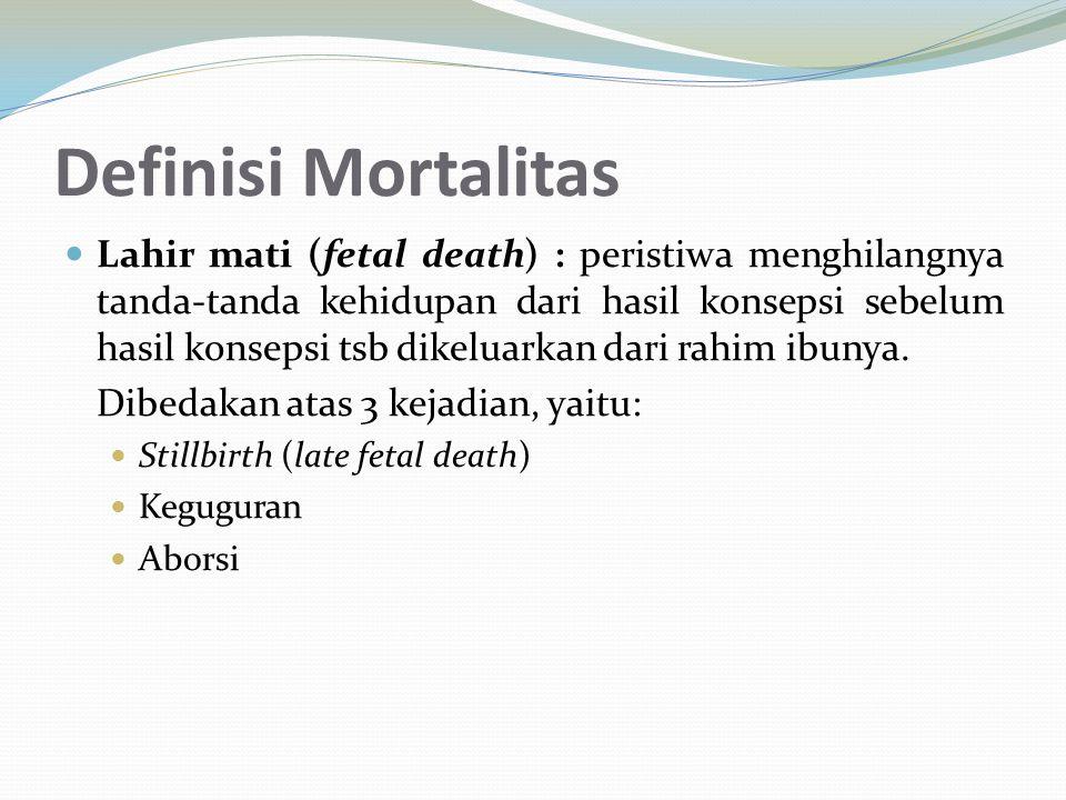 Ukuran Mortalitas a) Case Fatality Rate (CFR) Angka kefatalan kasus CFR :perbandingan antara jumlah kematian terhadap penyakit tertentu yang terjadi dalam 1 tahun dengan jumlah penduduk yang menderita penyakit tersebut pada tahun yang sama.