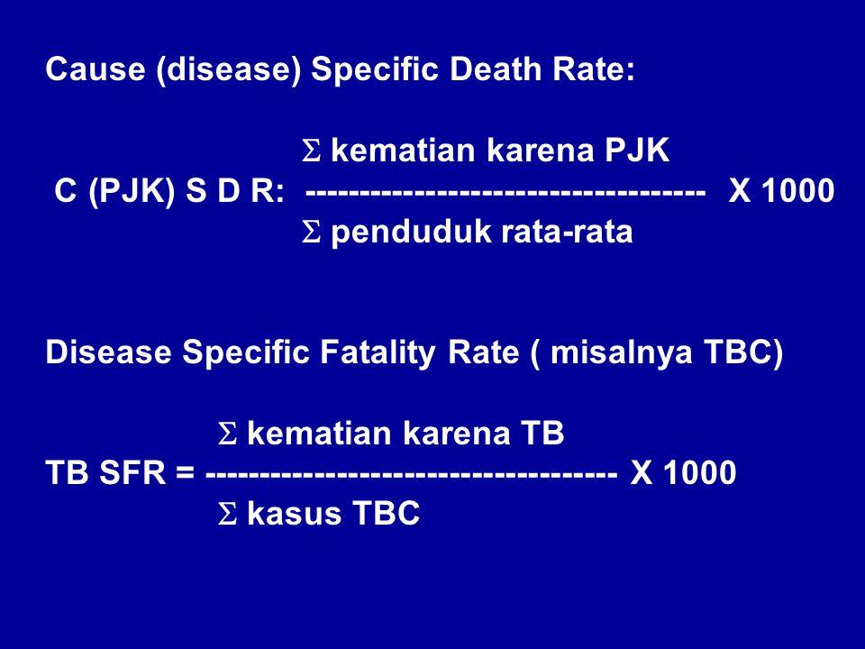 Cause (disease) Specific Death Rate: S kematian karena PJK C (PJK) S D R: ------------------------------------ X 1000 S penduduk rata-rata Disease Spe