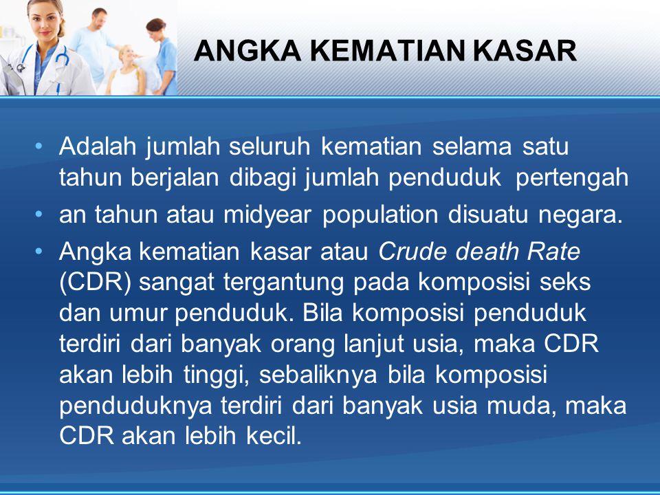 CONTOH CDR Total kematian penduduk Indonesia tahun XXX sebanyak 17.308.680 orang dan jumlah penduduk Indonesia pertengahan tahun XXX sebanyak 178.440.000 orang.
