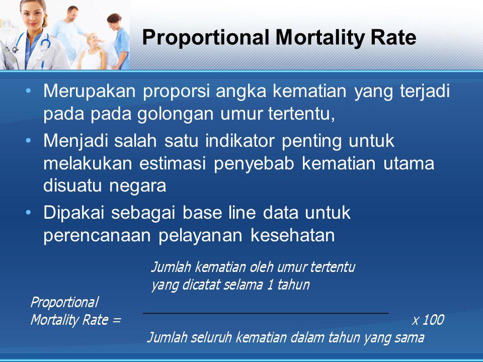 STATISTIKA MORBIDITAS Di negara-negara maju dengan taraf kesehatan yang tinggi, tingkat kematian telah dapat ditekan serendah- rendahnya, terutama kematian yang disebabkan penyakit infeksi.