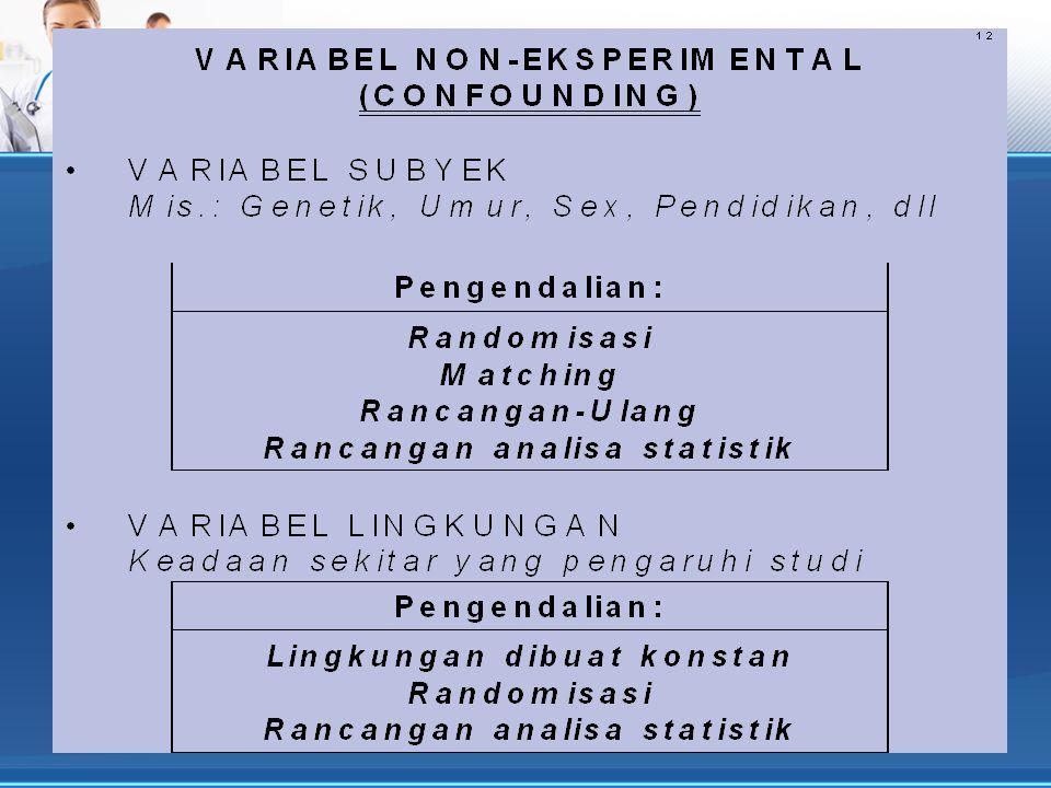 OPTIMASI VALIDITAS STUDI MINIMASI KESALAHAN PENGUKURAN PENGENDALIAN KESALAHAN SISTEMATIK Pembakuan alat ukur peneraan alat ukur pelatihan pengukuran ganda pengendalian lingkungan saat mengukur RELIABILITAS & vALIDITAS PENGUKURAN Konsisten - Tepat - Teliti Construct - Content - Criterion related