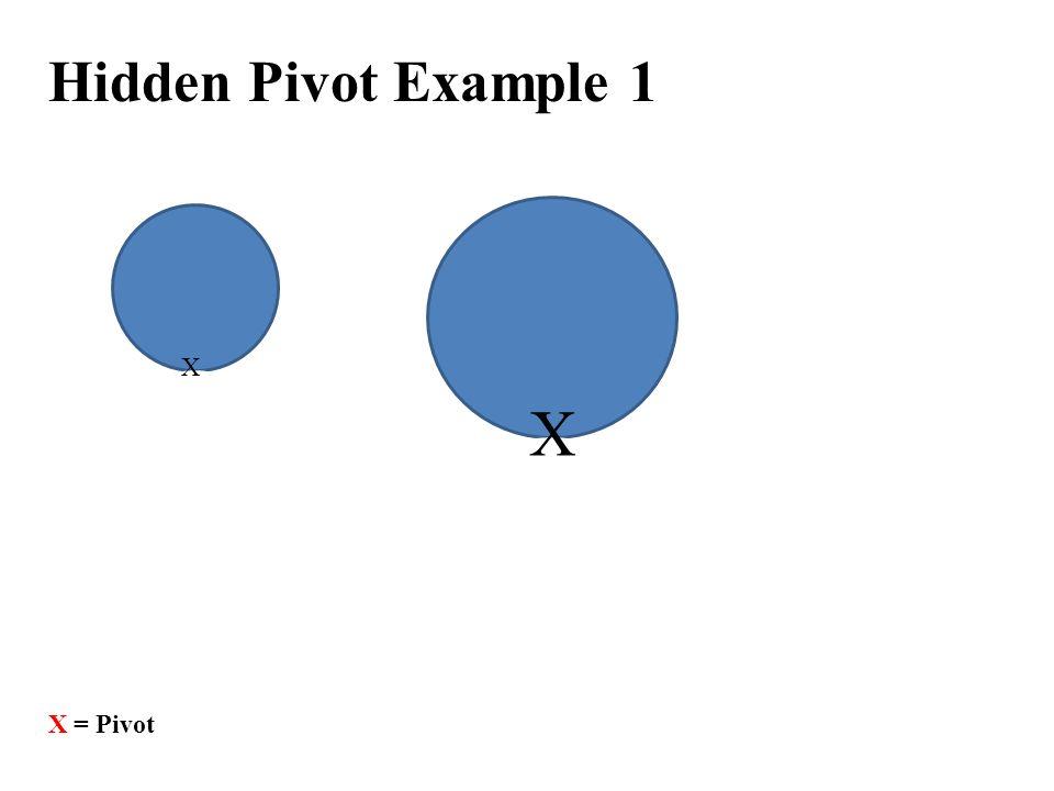 X X Hidden Pivot Example 1 X = Pivot