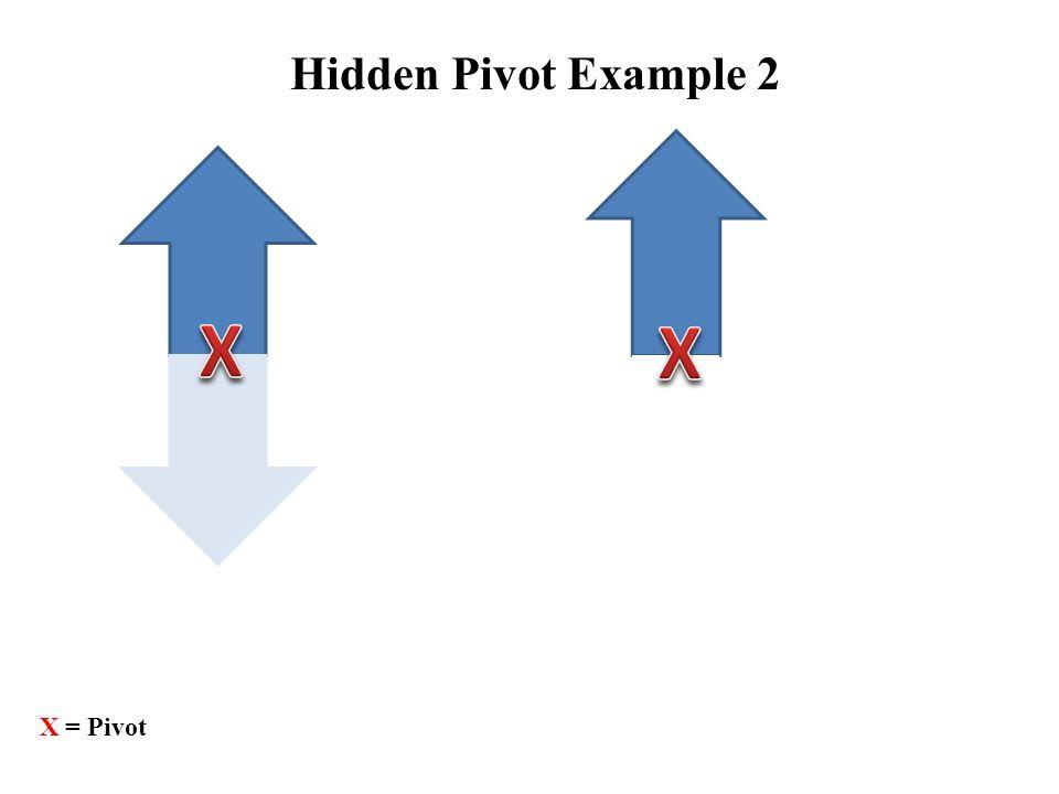 X = Pivot Hidden Pivot Example 2