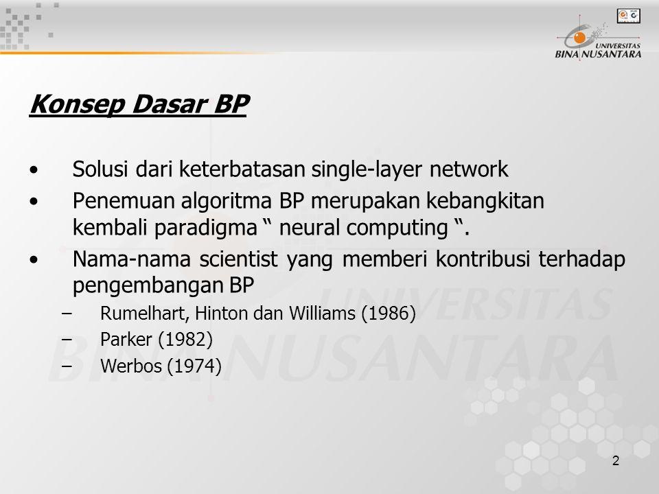 """2 Konsep Dasar BP Solusi dari keterbatasan single-layer network Penemuan algoritma BP merupakan kebangkitan kembali paradigma """" neural computing """". Na"""