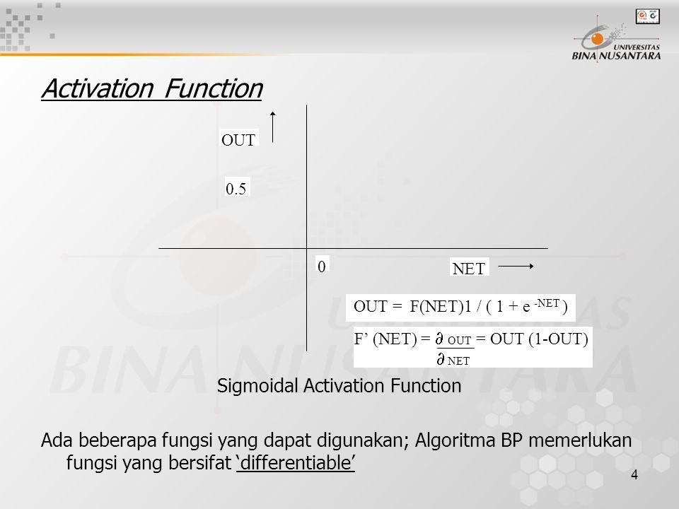 4 Activation Function Sigmoidal Activation Function Ada beberapa fungsi yang dapat digunakan; Algoritma BP memerlukan fungsi yang bersifat 'differenti