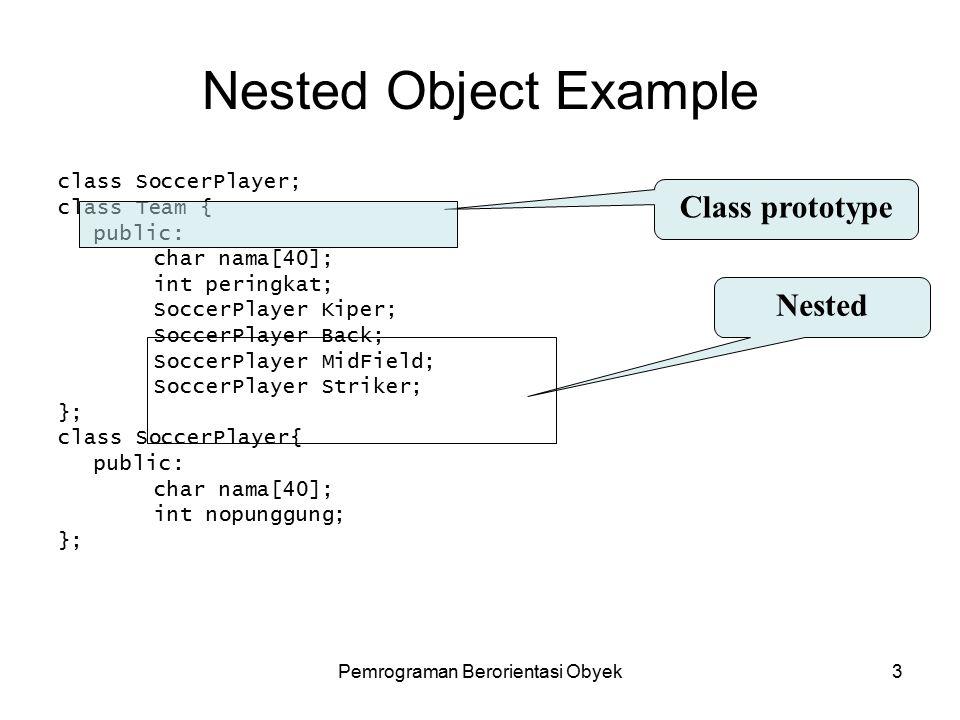 Pemrograman Berorientasi Obyek2 Nested Object Sebuah class dapat berisi satu atau lebih class lain.