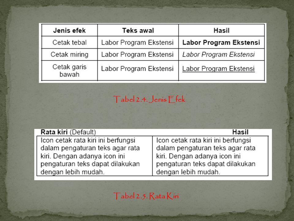 Tabel 2.5. Rata Kiri Tabel 2.4. Jenis Efek