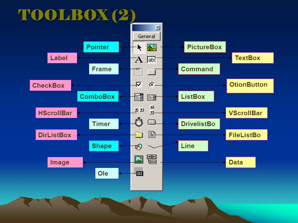 TOOLBOX (2) PictureBox TextBox Command ListBox VScrollBar FileListBo x Data DrivelistBo x Line Pointer Label Frame CheckBox ComboBox Timer HScrollBar