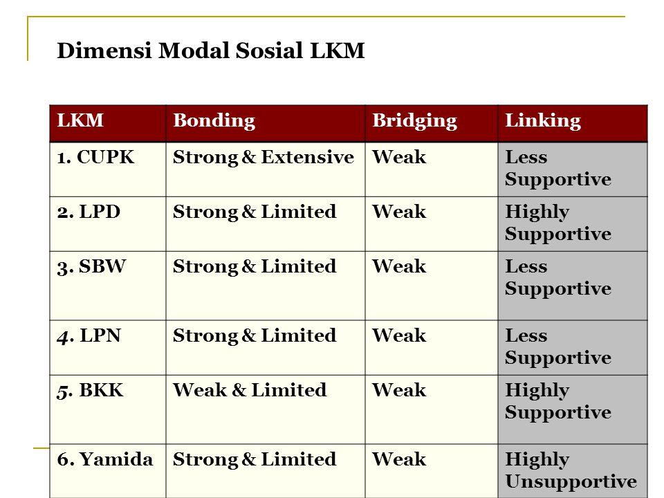 8 LKMBondingBridgingLinking 1. CUPKStrong & ExtensiveWeakLess Supportive 2.