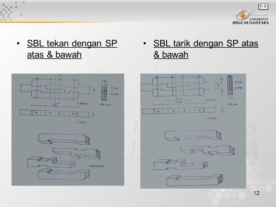 12 SBL tekan dengan SP atas & bawah SBL tarik dengan SP atas & bawah