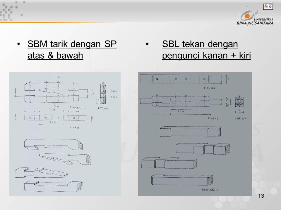 13 SBM tarik dengan SP atas & bawah SBL tekan dengan pengunci kanan + kiri