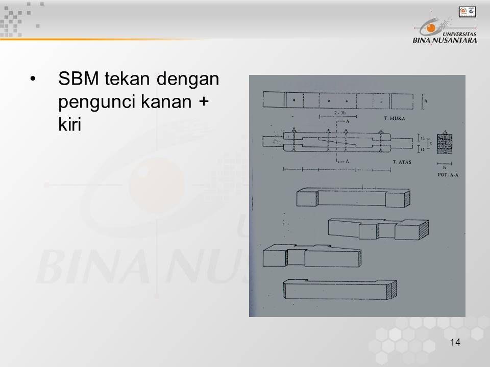 14 SBM tekan dengan pengunci kanan + kiri