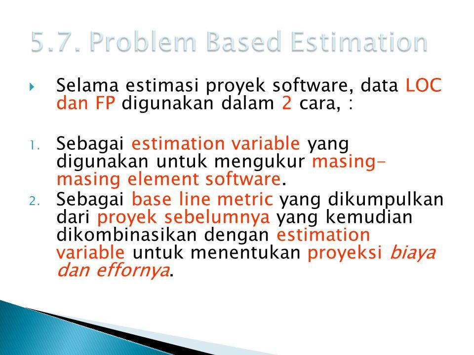  Selama estimasi proyek software, data LOC dan FP digunakan dalam 2 cara, : 1. Sebagai estimation variable yang digunakan untuk mengukur masing- masi