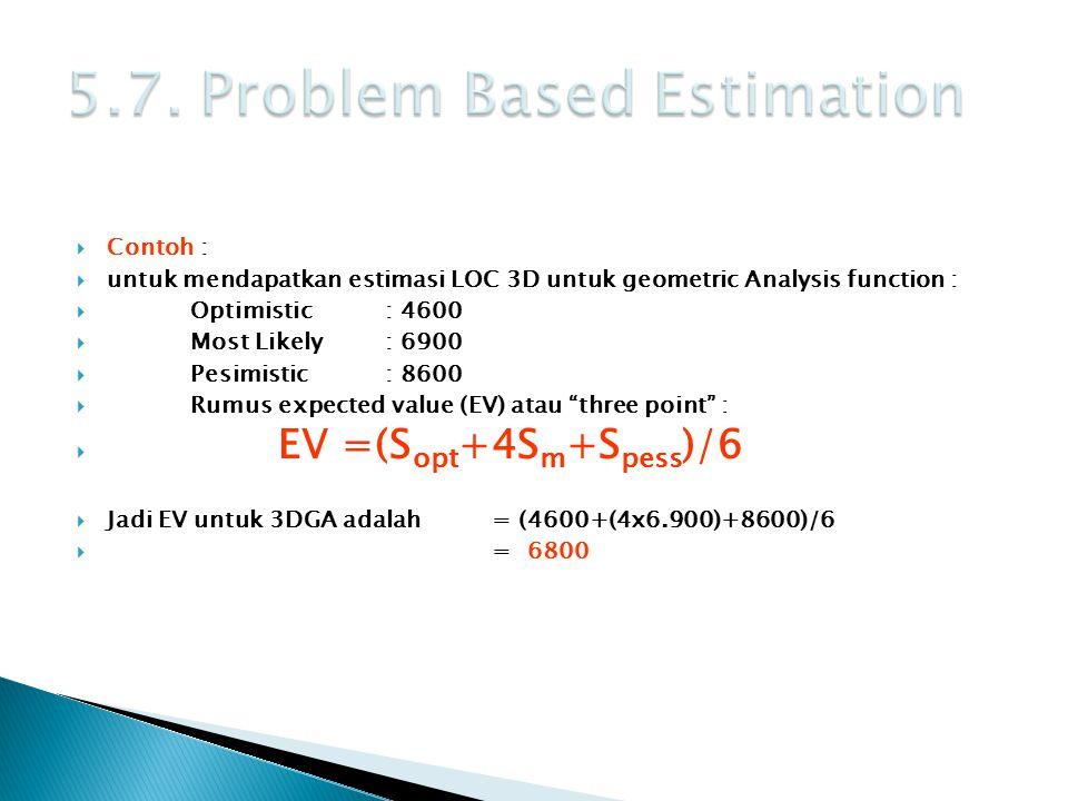  Contoh :  untuk mendapatkan estimasi LOC 3D untuk geometric Analysis function :  Optimistic: 4600  Most Likely : 6900  Pesimistic : 8600  Rumus