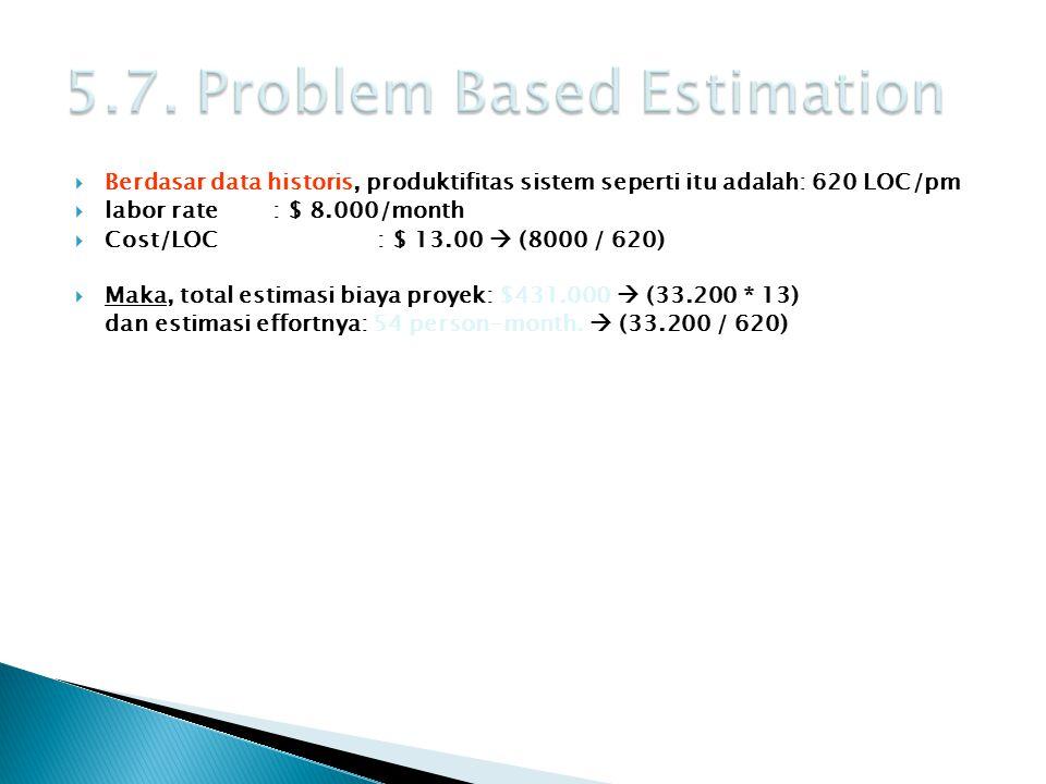  Berdasar data historis, produktifitas sistem seperti itu adalah: 620 LOC/pm  labor rate: $ 8.000/month  Cost/LOC : $ 13.00  (8000 / 620)  Maka,