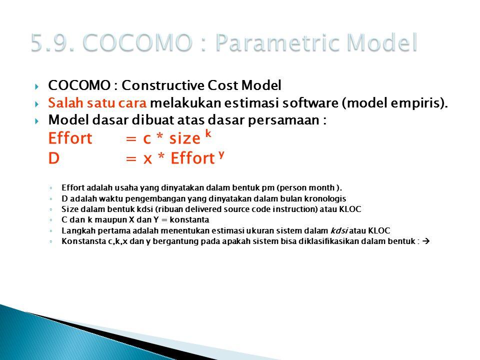  COCOMO : Constructive Cost Model  Salah satu cara melakukan estimasi software (model empiris).  Model dasar dibuat atas dasar persamaan : Effort =
