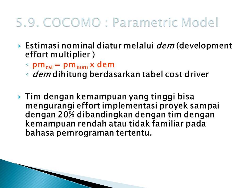  Estimasi nominal diatur melalui dem (development effort multiplier ) ◦ pm est = pm nom x dem ◦ dem dihitung berdasarkan tabel cost driver  Tim deng