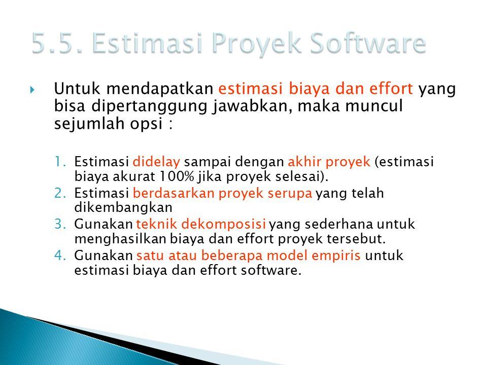  Untuk mendapatkan estimasi biaya dan effort yang bisa dipertanggung jawabkan, maka muncul sejumlah opsi : 1.Estimasi didelay sampai dengan akhir pro