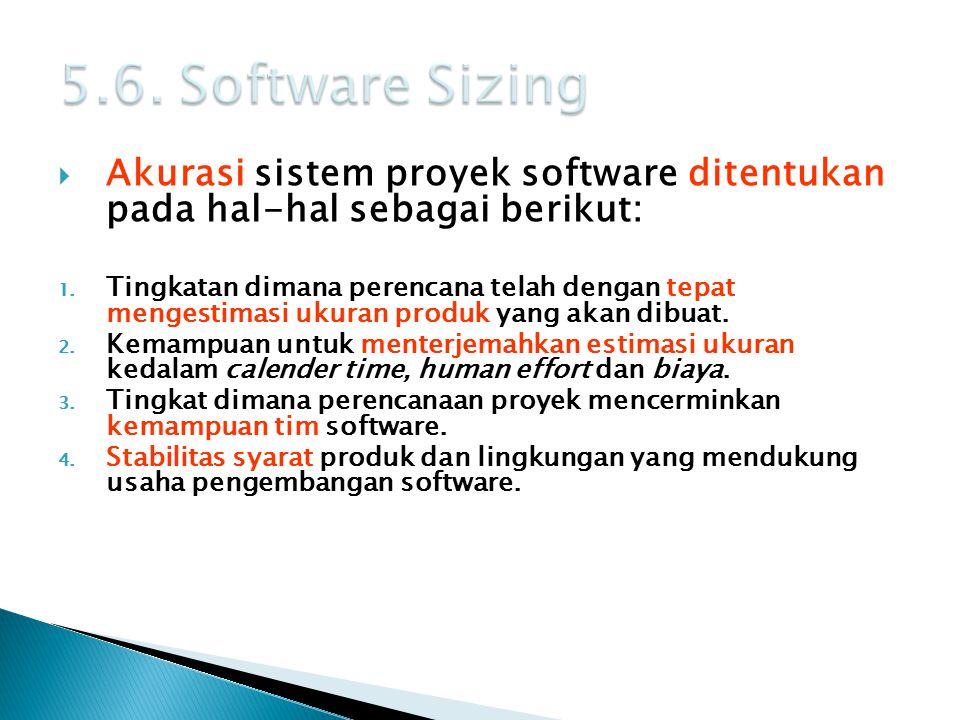  Akurasi sistem proyek software ditentukan pada hal-hal sebagai berikut: 1. Tingkatan dimana perencana telah dengan tepat mengestimasi ukuran produk