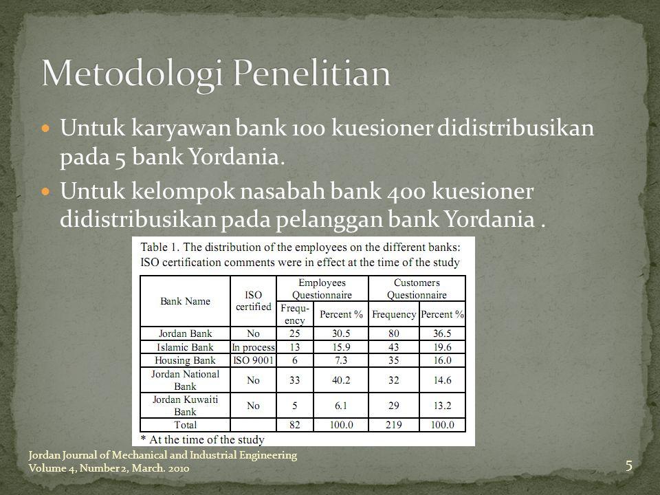 Untuk karyawan bank 100 kuesioner didistribusikan pada 5 bank Yordania. Untuk kelompok nasabah bank 400 kuesioner didistribusikan pada pelanggan bank