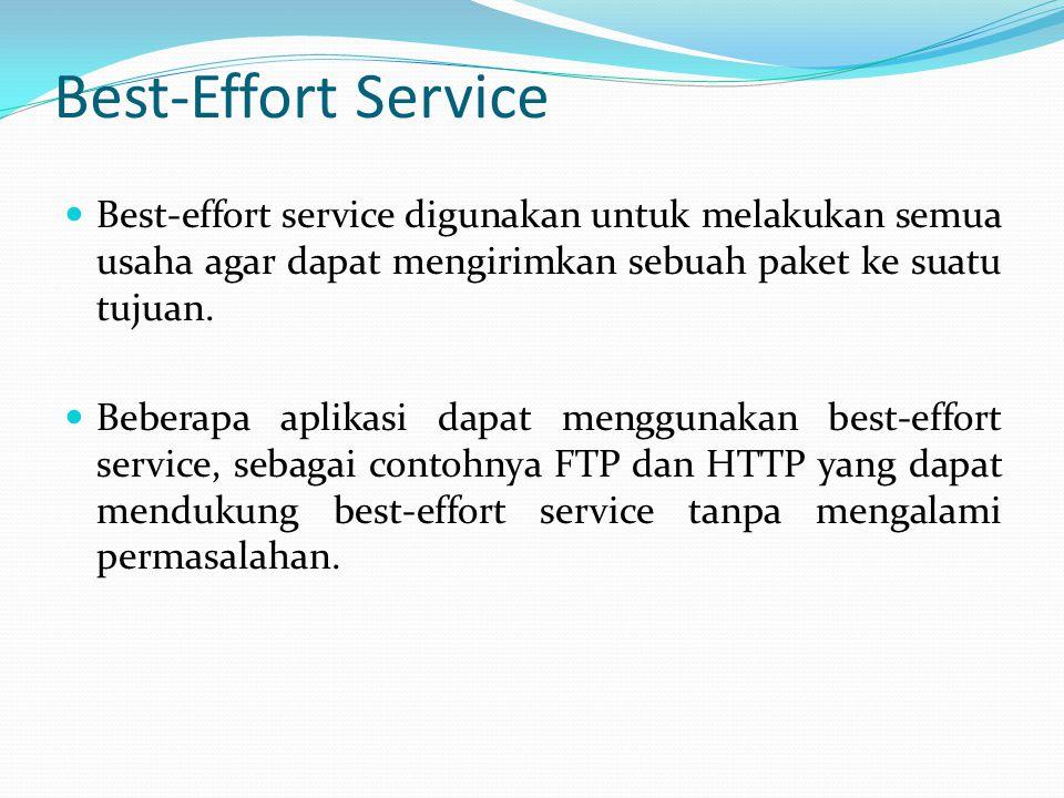 Best-Effort Service Best-effort service digunakan untuk melakukan semua usaha agar dapat mengirimkan sebuah paket ke suatu tujuan. Beberapa aplikasi d