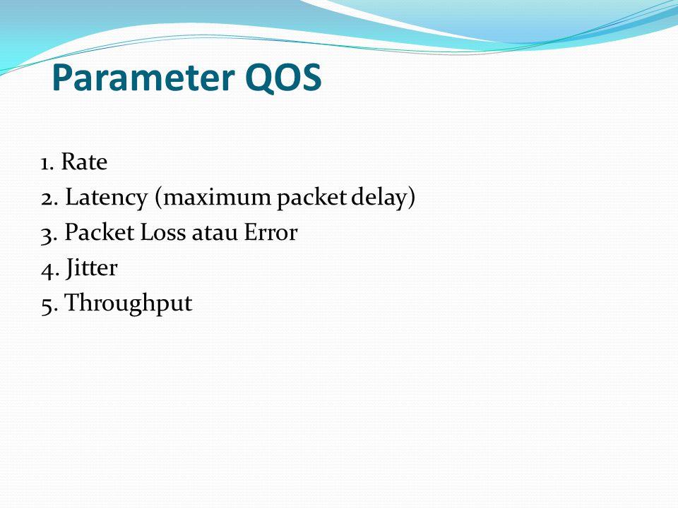 Parameter QOS 1. Rate 2. Latency (maximum packet delay) 3. Packet Loss atau Error 4. Jitter 5. Throughput