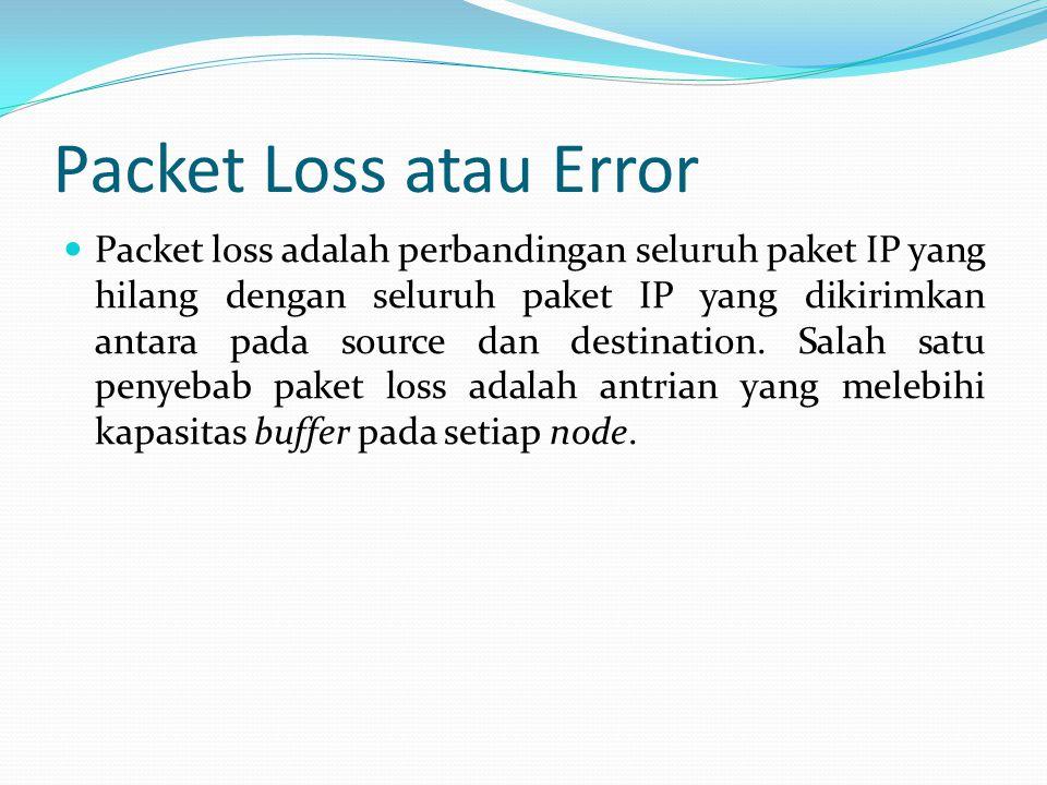 Packet Loss atau Error Packet loss adalah perbandingan seluruh paket IP yang hilang dengan seluruh paket IP yang dikirimkan antara pada source dan des