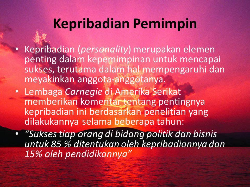Potensi Dasar Pemimpin Knowledge of Leadership Skill of Leadership Soul of Leadership