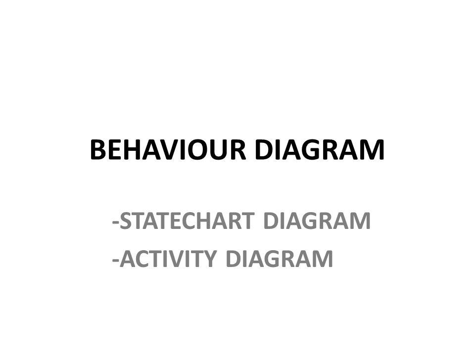 BEHAVIOUR DIAGRAM -STATECHART DIAGRAM -ACTIVITY DIAGRAM