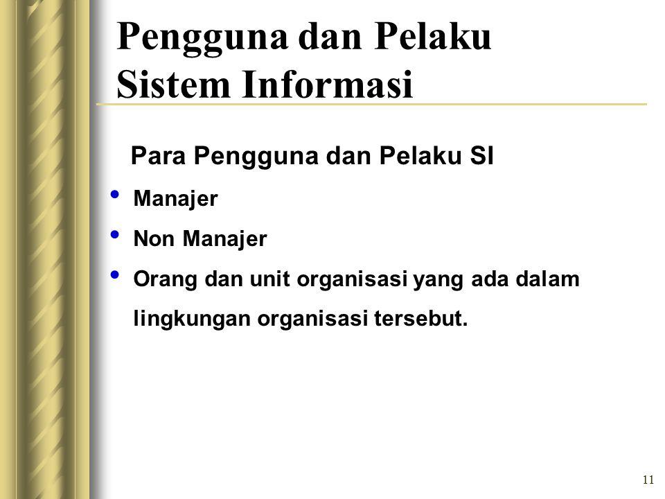 11 Pengguna dan Pelaku Sistem Informasi Para Pengguna dan Pelaku SI Manajer Non Manajer Orang dan unit organisasi yang ada dalam lingkungan organisasi tersebut.