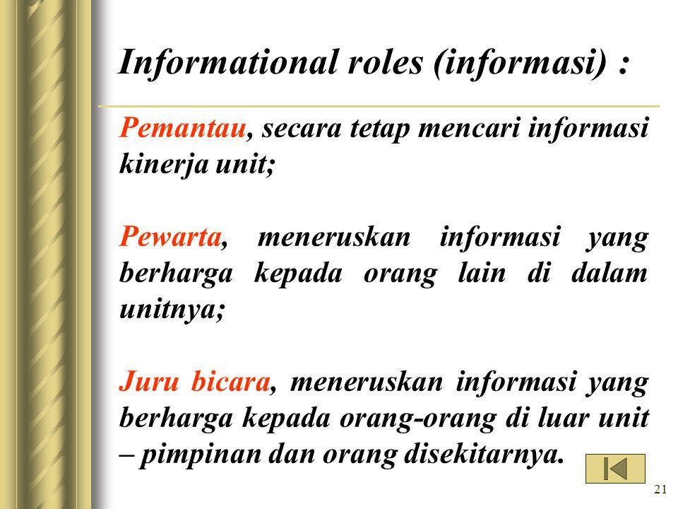 21 Informational roles (informasi) : Pemantau, secara tetap mencari informasi kinerja unit; Pewarta, meneruskan informasi yang berharga kepada orang lain di dalam unitnya; Juru bicara, meneruskan informasi yang berharga kepada orang-orang di luar unit – pimpinan dan orang disekitarnya.