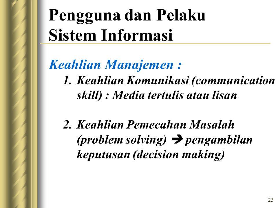 23 Pengguna dan Pelaku Sistem Informasi Keahlian Manajemen : 1.Keahlian Komunikasi (communication skill) : Media tertulis atau lisan 2.Keahlian Pemecahan Masalah (problem solving)  pengambilan keputusan (decision making)