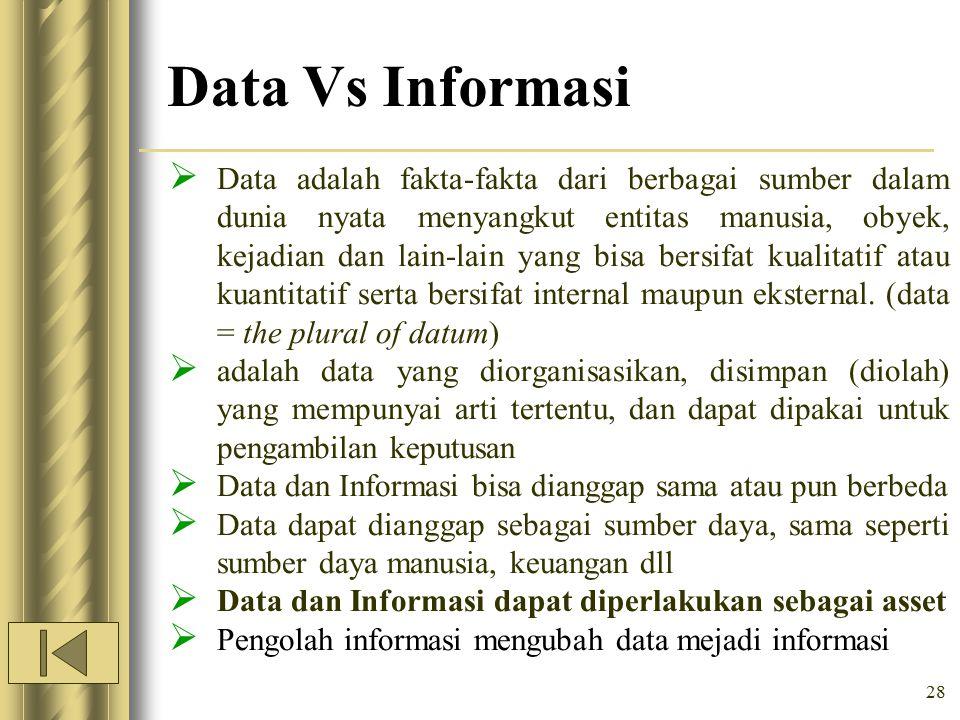 28 Data Vs Informasi  Data adalah fakta-fakta dari berbagai sumber dalam dunia nyata menyangkut entitas manusia, obyek, kejadian dan lain-lain yang bisa bersifat kualitatif atau kuantitatif serta bersifat internal maupun eksternal.