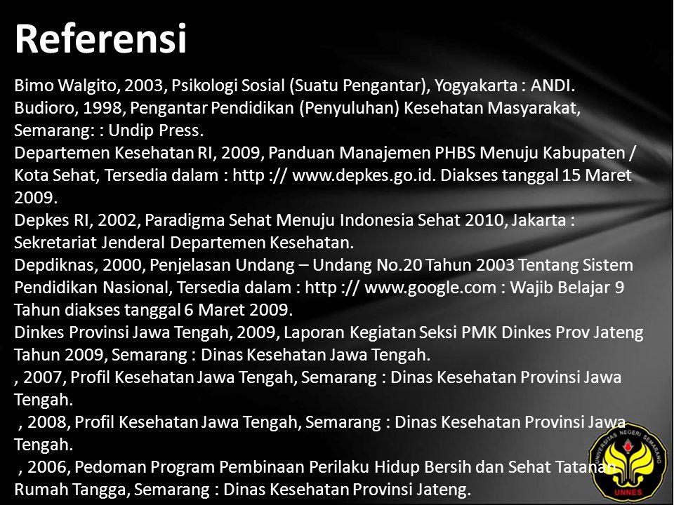 Referensi Bimo Walgito, 2003, Psikologi Sosial (Suatu Pengantar), Yogyakarta : ANDI.