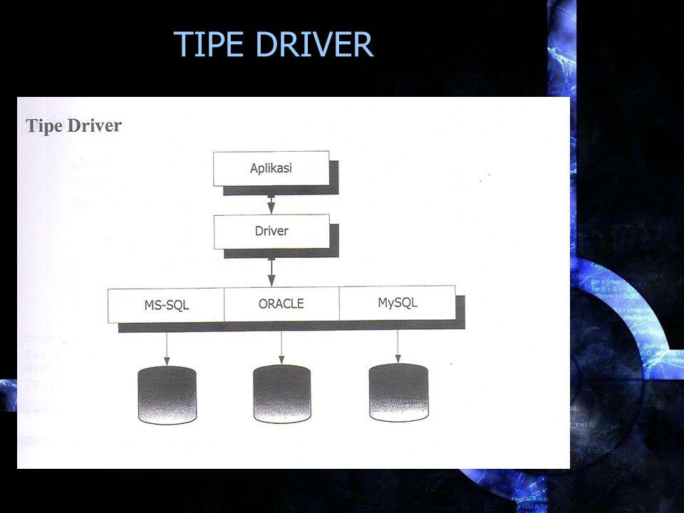 TIPE DRIVER