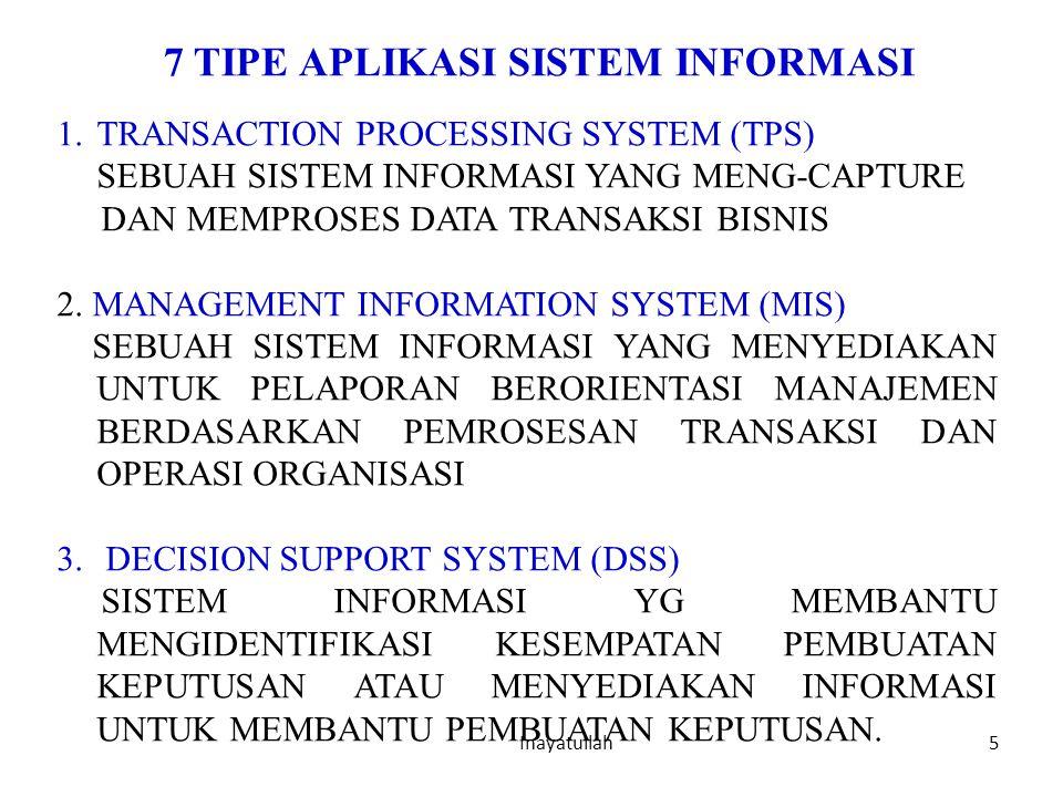 5 Inayatullah 7 TIPE APLIKASI SISTEM INFORMASI 1.TRANSACTION PROCESSING SYSTEM (TPS) SEBUAH SISTEM INFORMASI YANG MENG-CAPTURE DAN MEMPROSES DATA TRAN