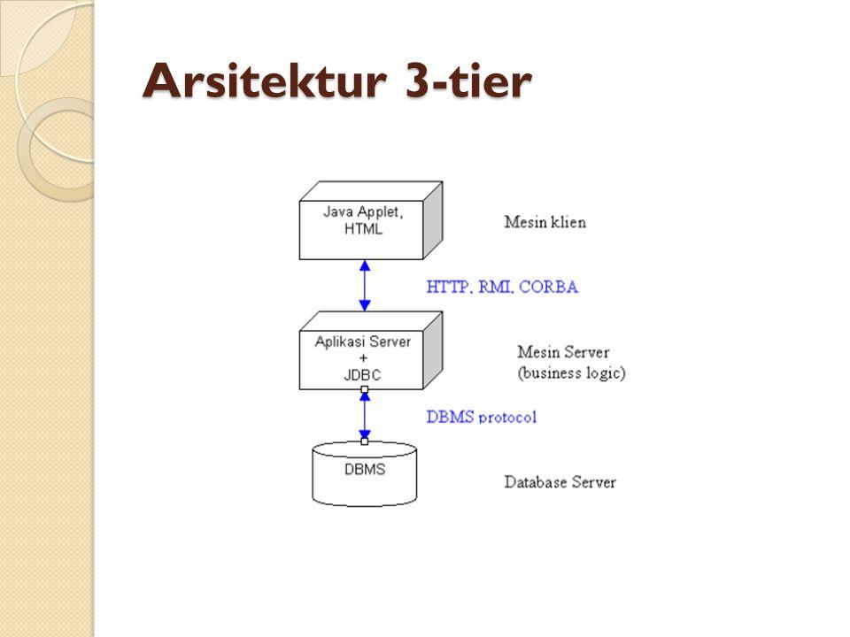 Arsitektur 3-tier