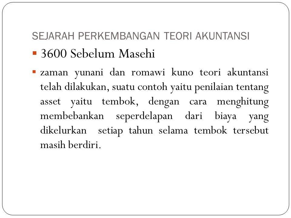 256 SM Zenon seorang manager dari daerah apponius yg luas memperkenalkan sistem akuntansi pertanggung jawaban yang terperinci dan kebudayaan romawi dengan hukum yang mengharuskan para pembayar pajak membuat laporan posisi keuangan mereka, dan dimana hak – hak sipil tergantung pada jumlah harta benda yang dilaporan penduduknya