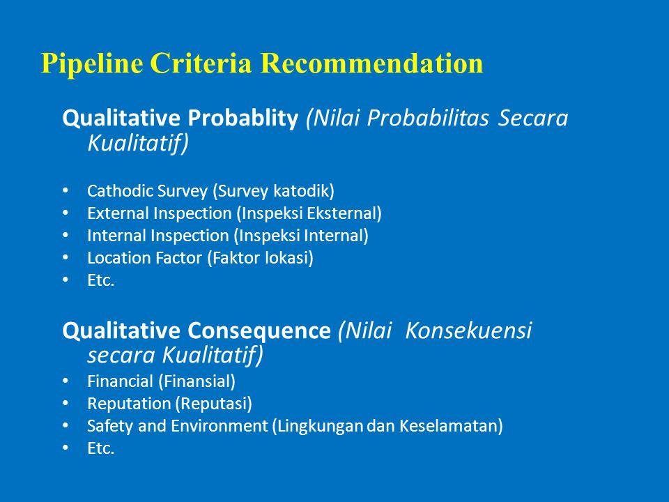 Pipeline Criteria Recommendation Qualitative Probablity (Nilai Probabilitas Secara Kualitatif) Cathodic Survey (Survey katodik) External Inspection (Inspeksi Eksternal) Internal Inspection (Inspeksi Internal) Location Factor (Faktor lokasi) Etc.