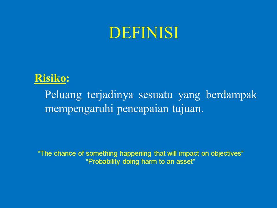 DEFINISI Risiko: Peluang terjadinya sesuatu yang berdampak mempengaruhi pencapaian tujuan.