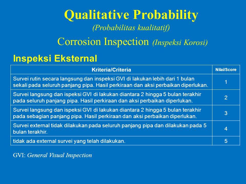 Qualitative Probability (Probabilitas kualitatif) Corrosion Inspection (Inspeksi Korosi) Inspeksi Eksternal Kriteria/Criteria Nilai/Score Survei rutin secara langsung dan inspeksi GVI di lakukan lebih dari 1 bulan sekali pada seluruh panjang pipa.