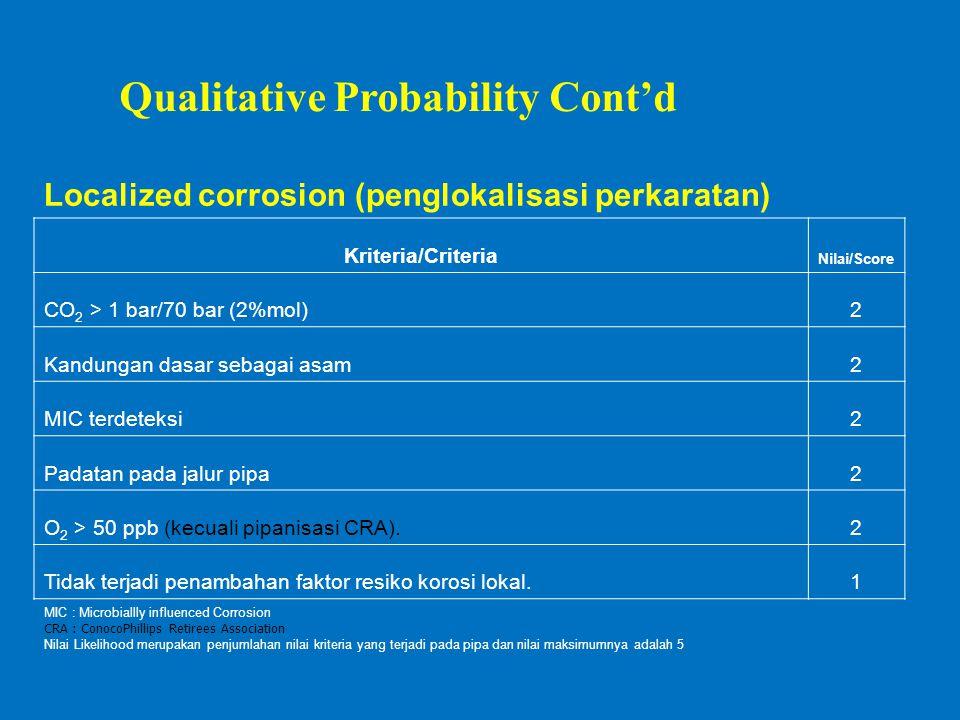 Localized corrosion (penglokalisasi perkaratan) Kriteria/Criteria Nilai/Score CO 2 > 1 bar/70 bar (2%mol)2 Kandungan dasar sebagai asam2 MIC terdeteksi2 Padatan pada jalur pipa2 O 2 > 50 ppb (kecuali pipanisasi CRA).2 Tidak terjadi penambahan faktor resiko korosi lokal.1 MIC : Microbiallly influenced Corrosion CRA : ConocoPhillips Retirees Association Nilai Likelihood merupakan penjumlahan nilai kriteria yang terjadi pada pipa dan nilai maksimumnya adalah 5 Qualitative Probability Cont'd