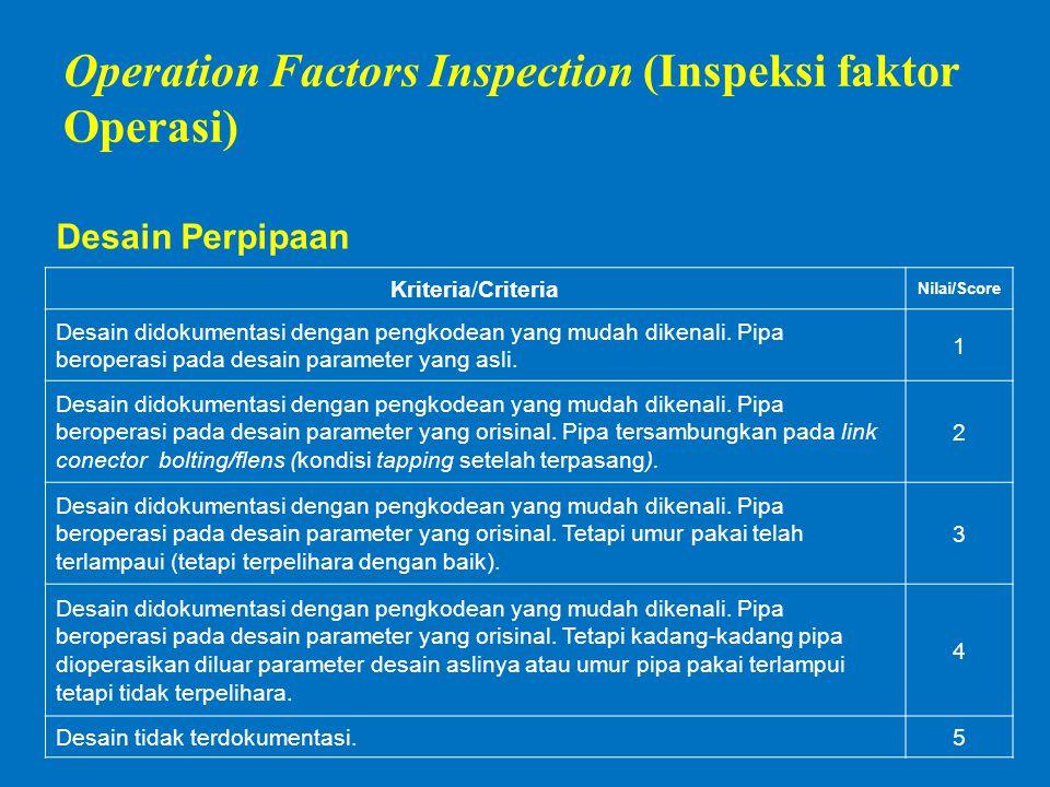 Desain Perpipaan Kriteria/Criteria Nilai/Score Desain didokumentasi dengan pengkodean yang mudah dikenali.