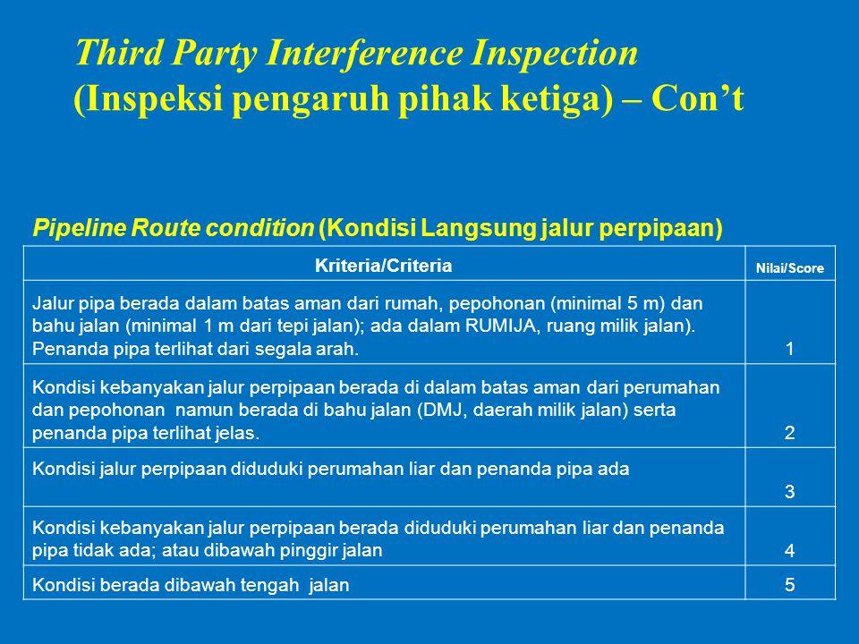 Pipeline Route condition (Kondisi Langsung jalur perpipaan) Kriteria/Criteria Nilai/Score Jalur pipa berada dalam batas aman dari rumah, pepohonan (minimal 5 m) dan bahu jalan (minimal 1 m dari tepi jalan); ada dalam RUMIJA, ruang milik jalan).