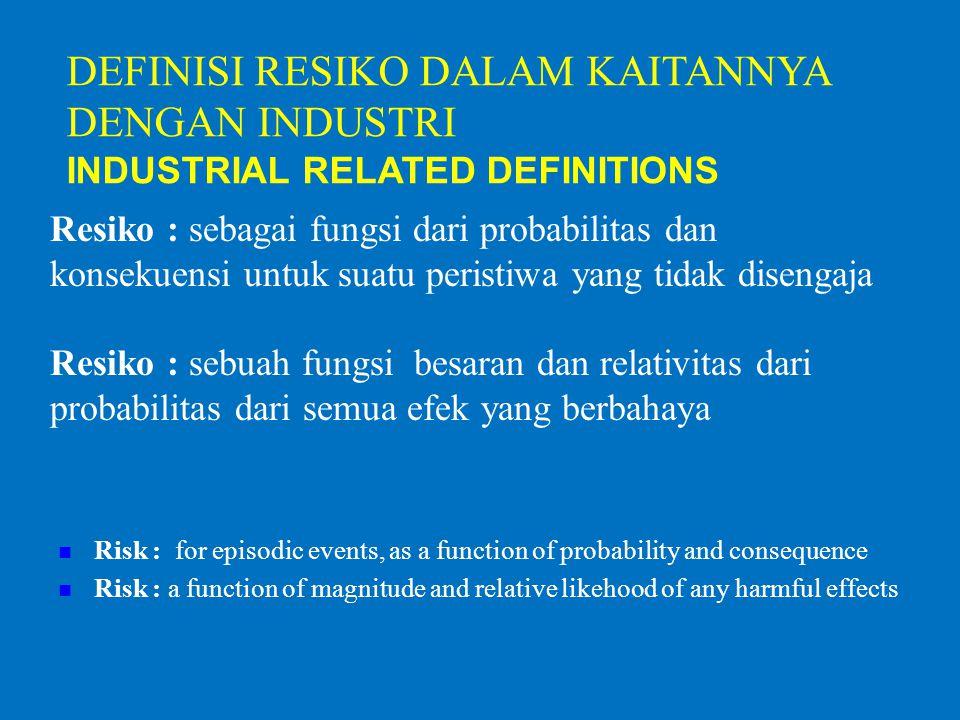SIMPLIFIKASI RESIKO Multiplikasi peluang dari suatu peristiwa yang diantisipasi kejadiannya dengan besarnya akibat yang ditimbulkan ketika peristiwa itu terjadi The product of the frequency with which an event is anticipated to occur and the consequence of the event outcome .