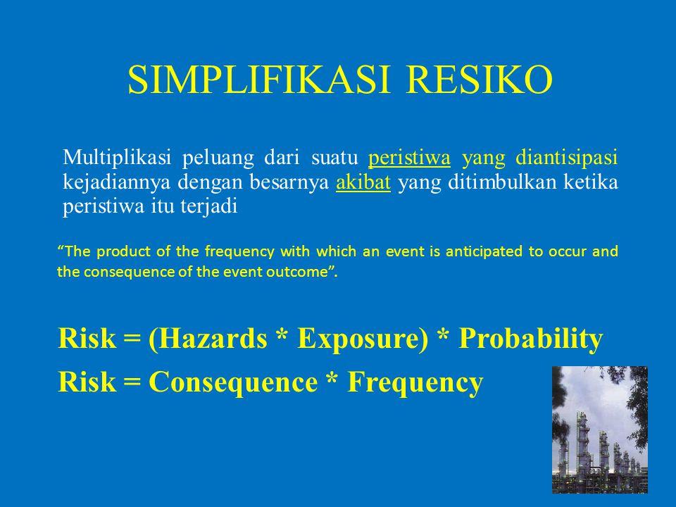 The Effort Of Improvements (Mitigation) Likelihood Analysis