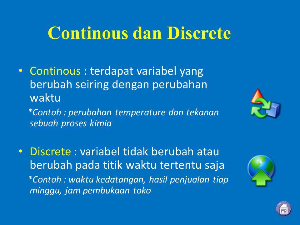 Continous dan Discrete Continous : terdapat variabel yang berubah seiring dengan perubahan waktu *Contoh : perubahan temperature dan tekanan sebuah proses kimia Discrete : variabel tidak berubah atau berubah pada titik waktu tertentu saja *Contoh : waktu kedatangan, hasil penjualan tiap minggu, jam pembukaan toko
